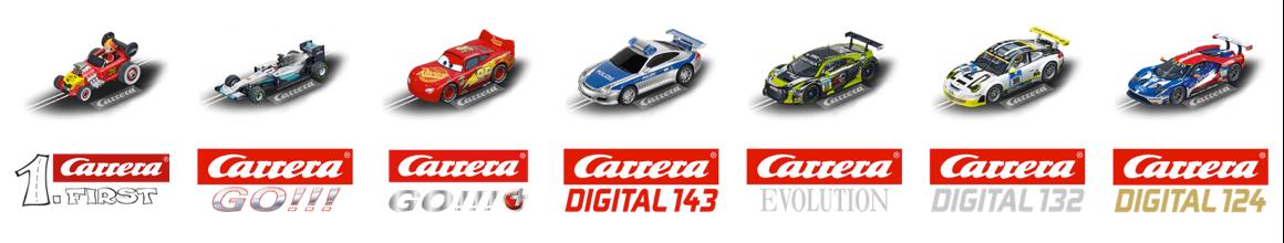 Marcas mejores circuitos de Carrera