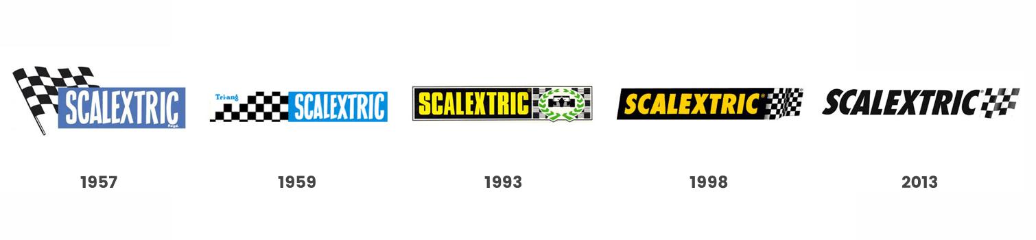Evolucion Logo Marca Scalextric